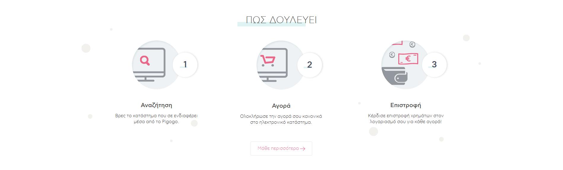 Συνέντευξη Startup.gr: Κώστας Ζωρζής από Pigogo.gr
