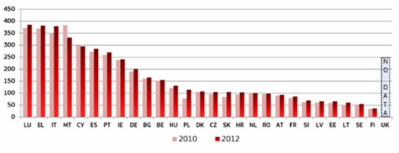 Πόσοι Νομικοί θα Απασχοληθούν στην Ελληνική Οικονομία μέχρι το 2020;